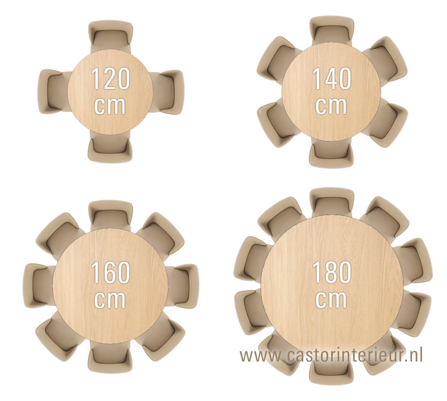 Diameter Ronde Tafel 8 Personen.Hoeveel Stoelen Aan Een Ronde Tafel